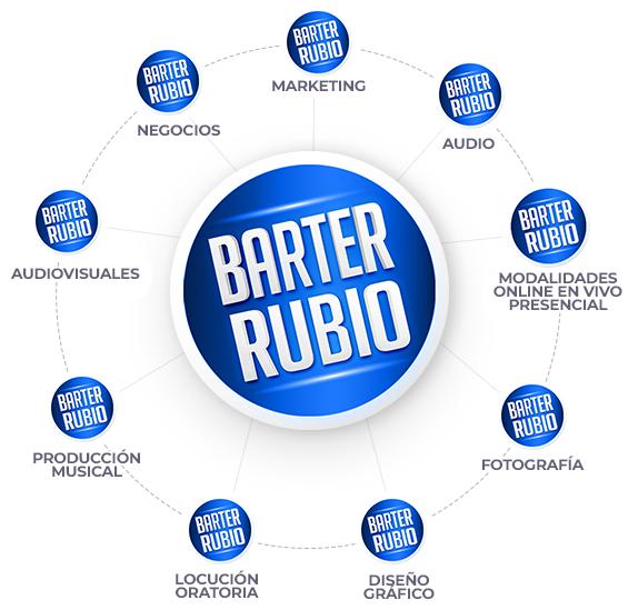Academia Barter Rubio Modalidades de Estudio